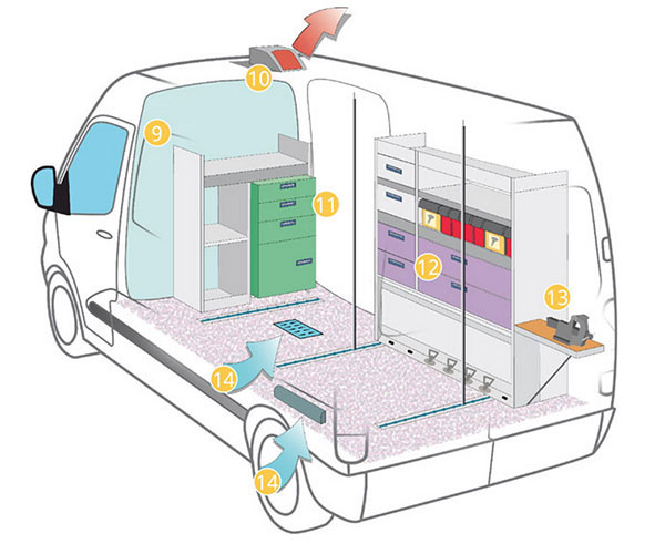 conseil pour l 39 am nagement de v hicule utilitaire pour plombier chauffagiste. Black Bedroom Furniture Sets. Home Design Ideas